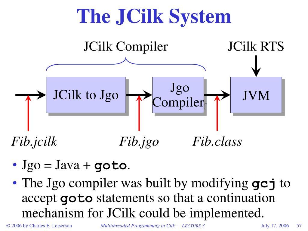 The JCilk System