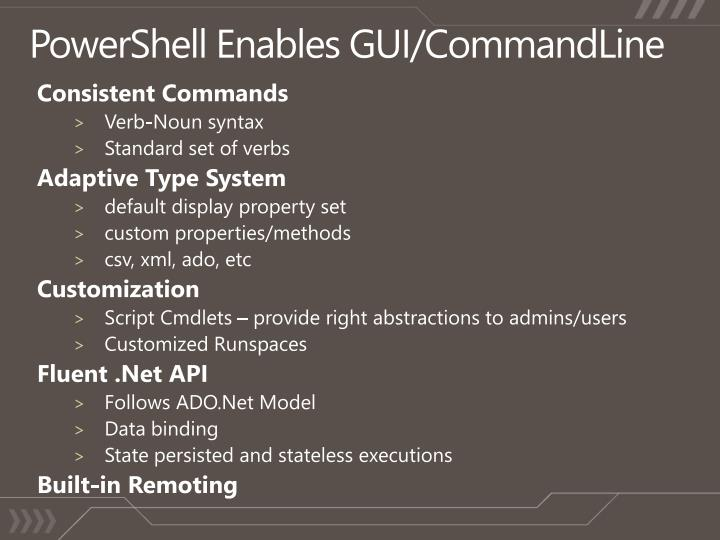 Powershell enables gui commandline