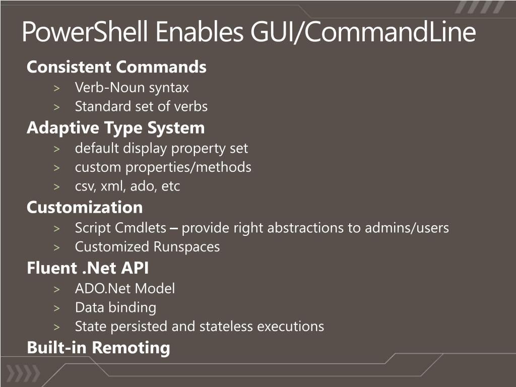 PowerShell Enables GUI/