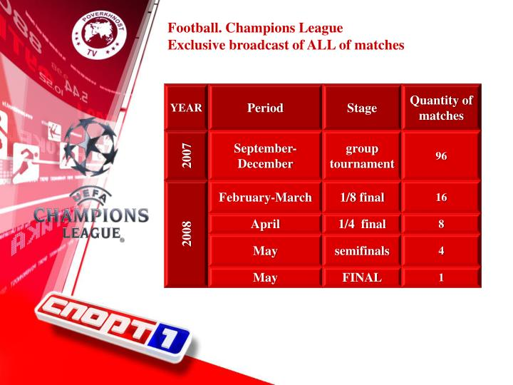 Football. Champions League