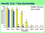 results clb 7 day survivorship