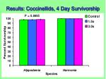 results coccinellids 4 day survivorship