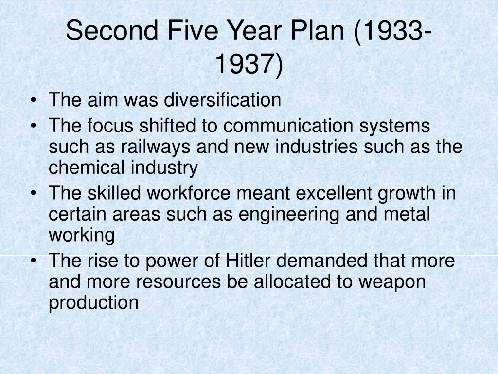Second Five Year Plan (1933-1937)