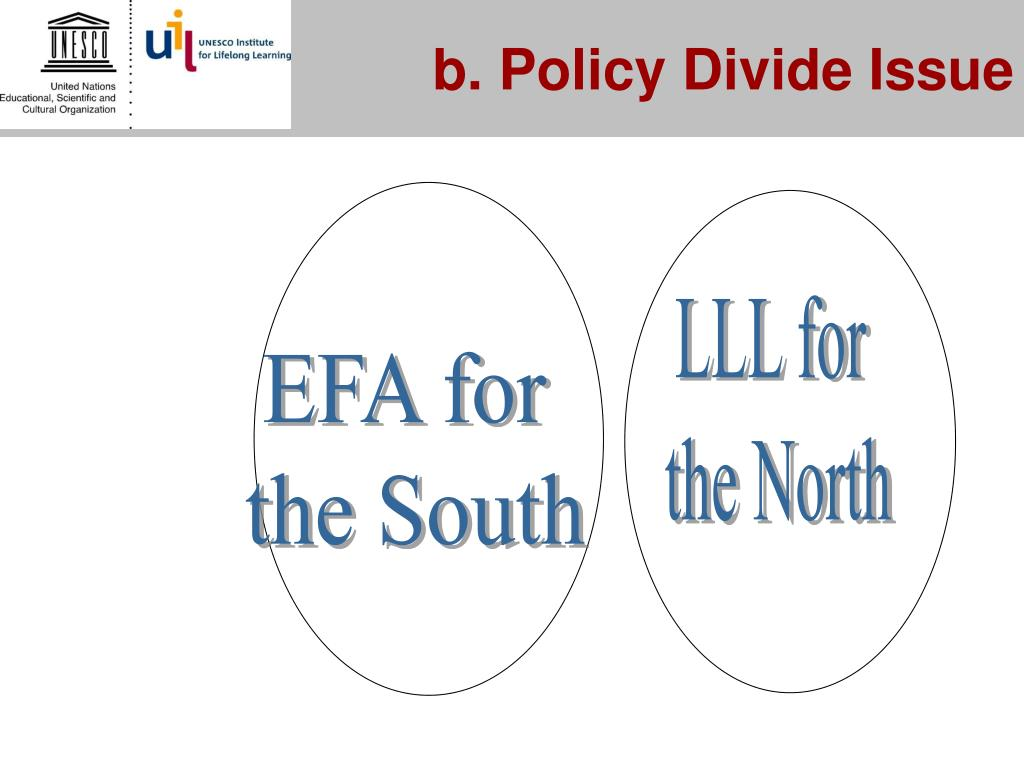 b. Policy Divide Issue