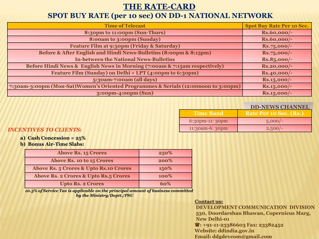 THE RATE-CARD