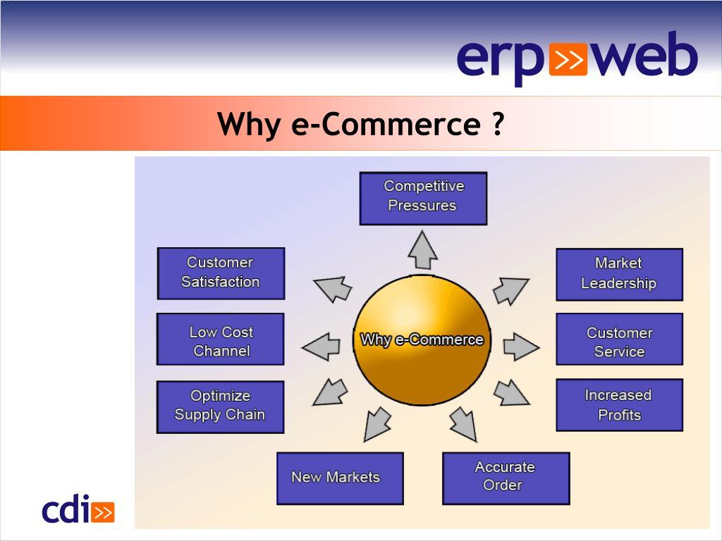 Why e-Commerce ?