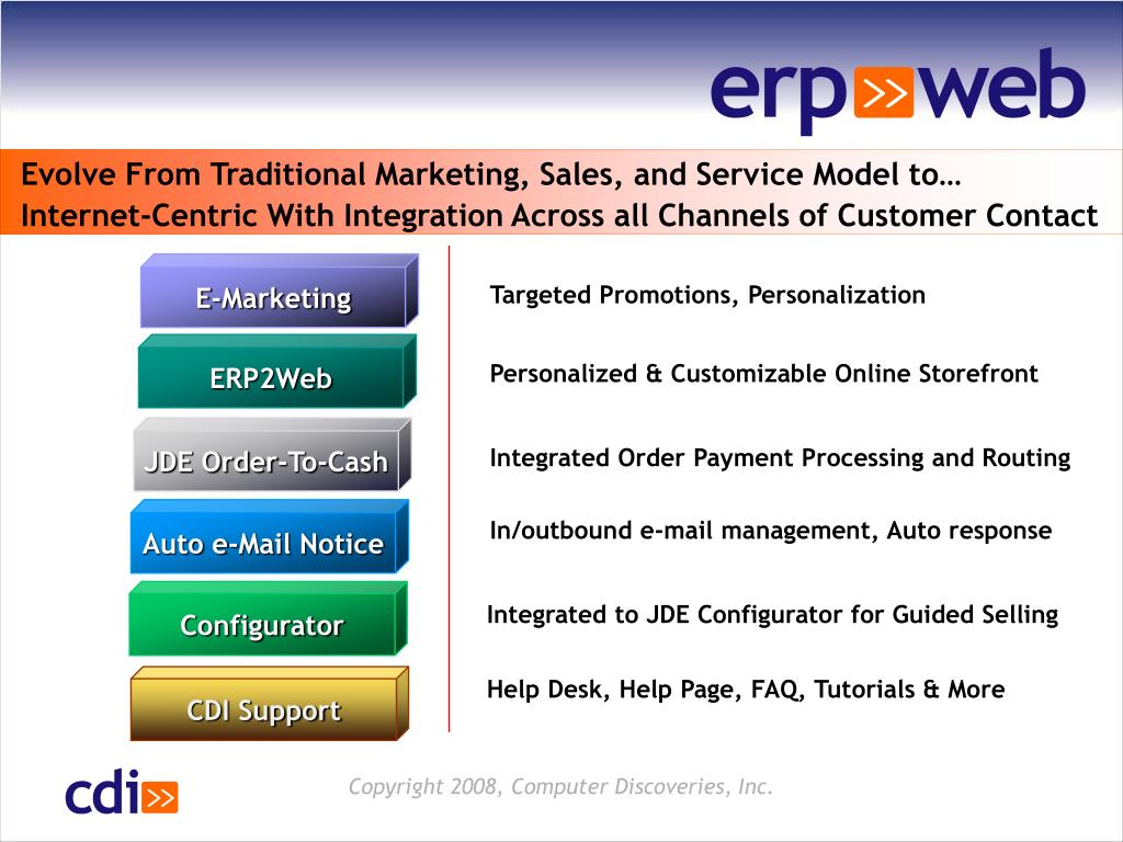 Evolve From Traditional Marketing, Sales, and Service Model to…
