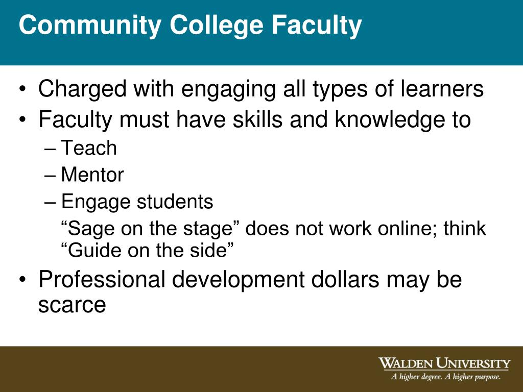 Community College Faculty