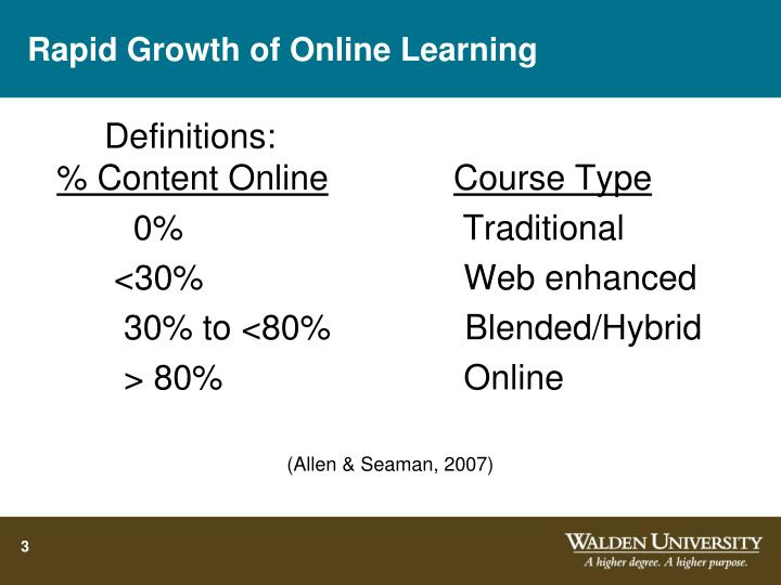 Rapid growth of online learning3