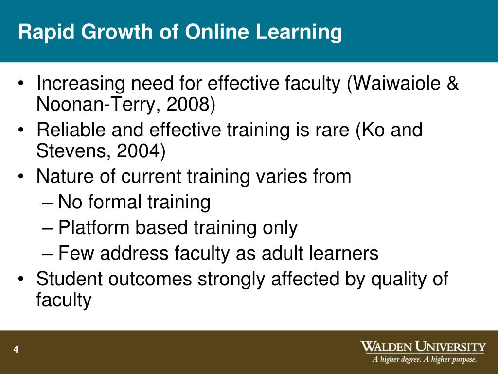 Rapid Growth of Online Learning