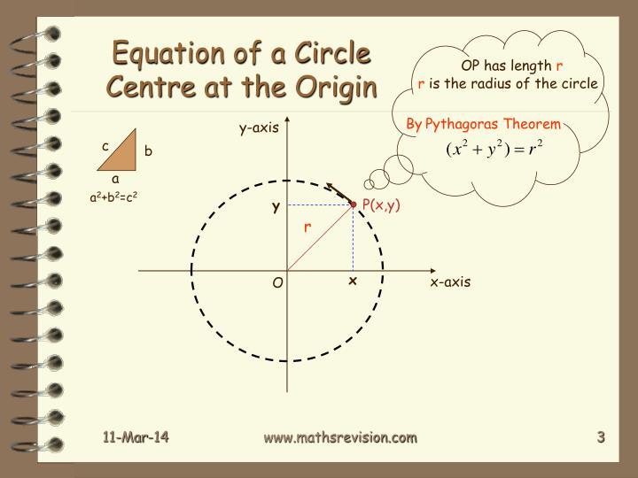 Equation of a circle centre at the origin