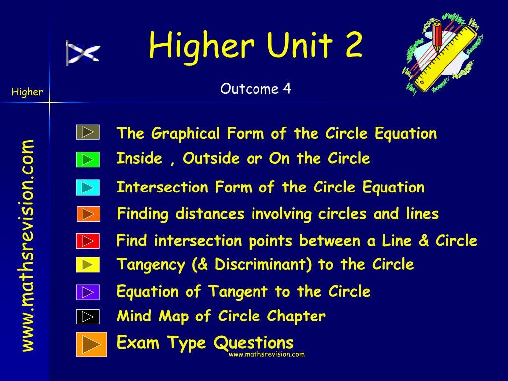 Higher Unit 2