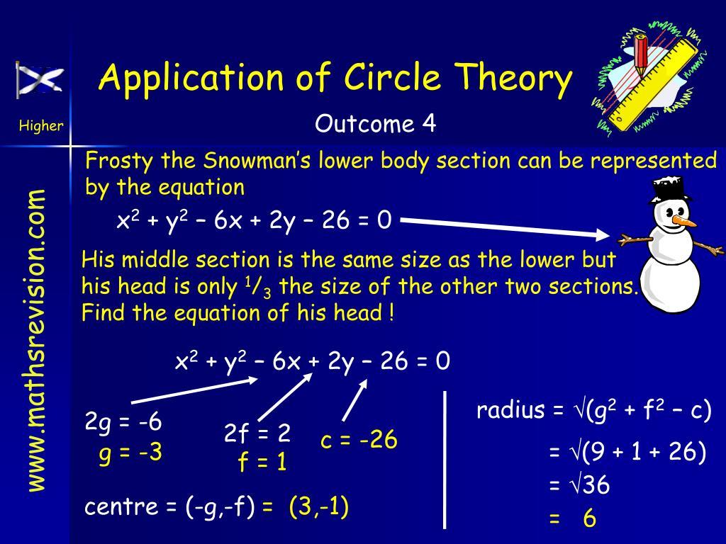 Application of Circle Theory