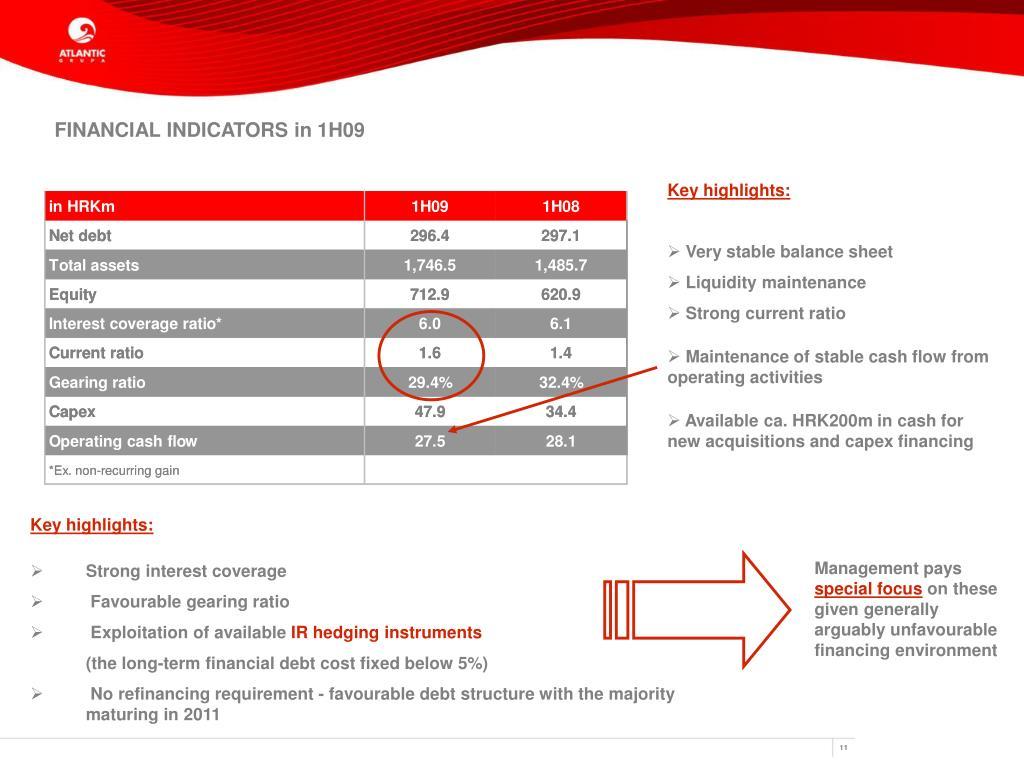 FINANCIAL INDICATORS in 1H09