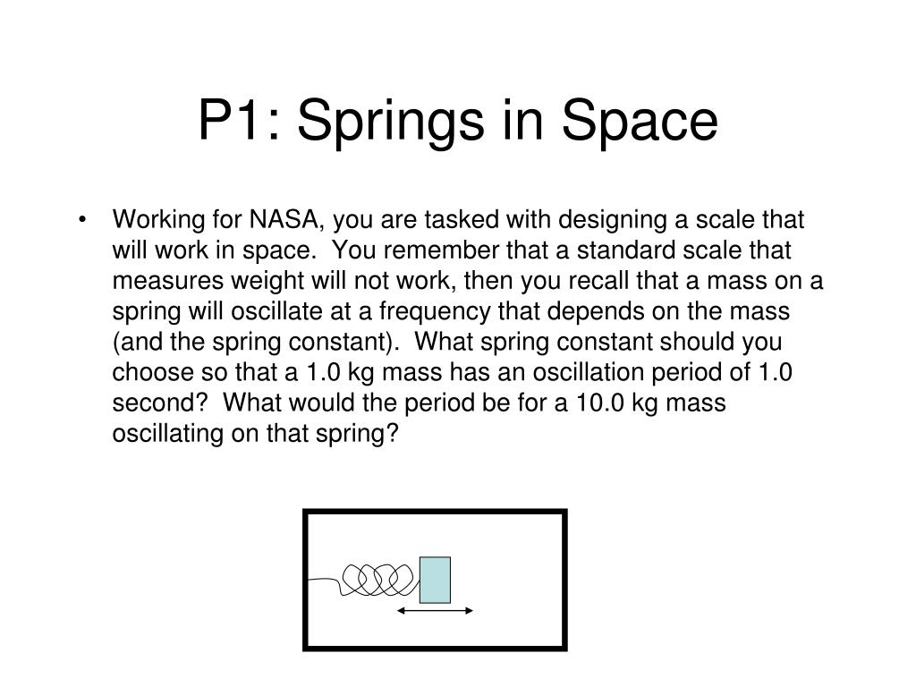 P1: Springs in Space