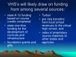 vhs s will likely draw on funding from among several sources