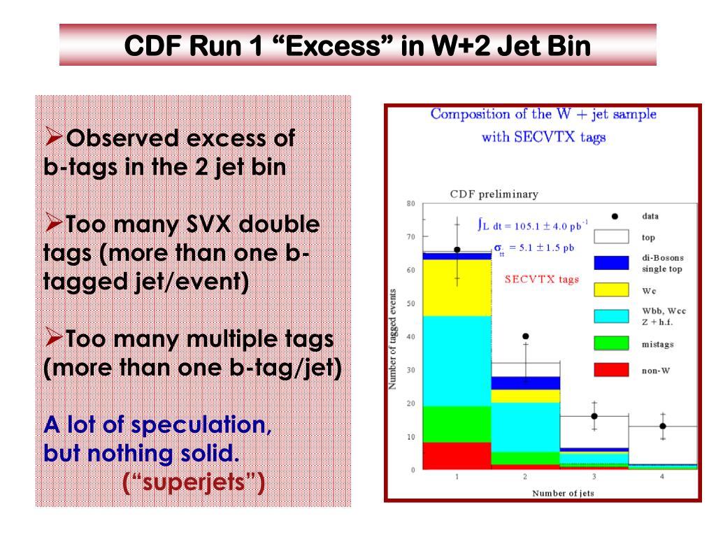 "CDF Run 1 ""Excess"" in W+2 Jet Bin"