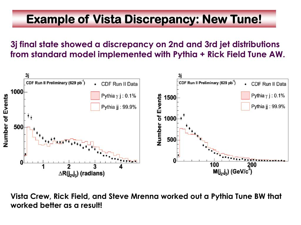 Example of Vista Discrepancy: New Tune!