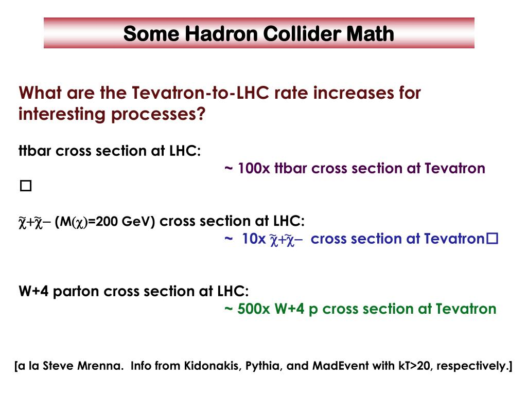 Some Hadron Collider Math