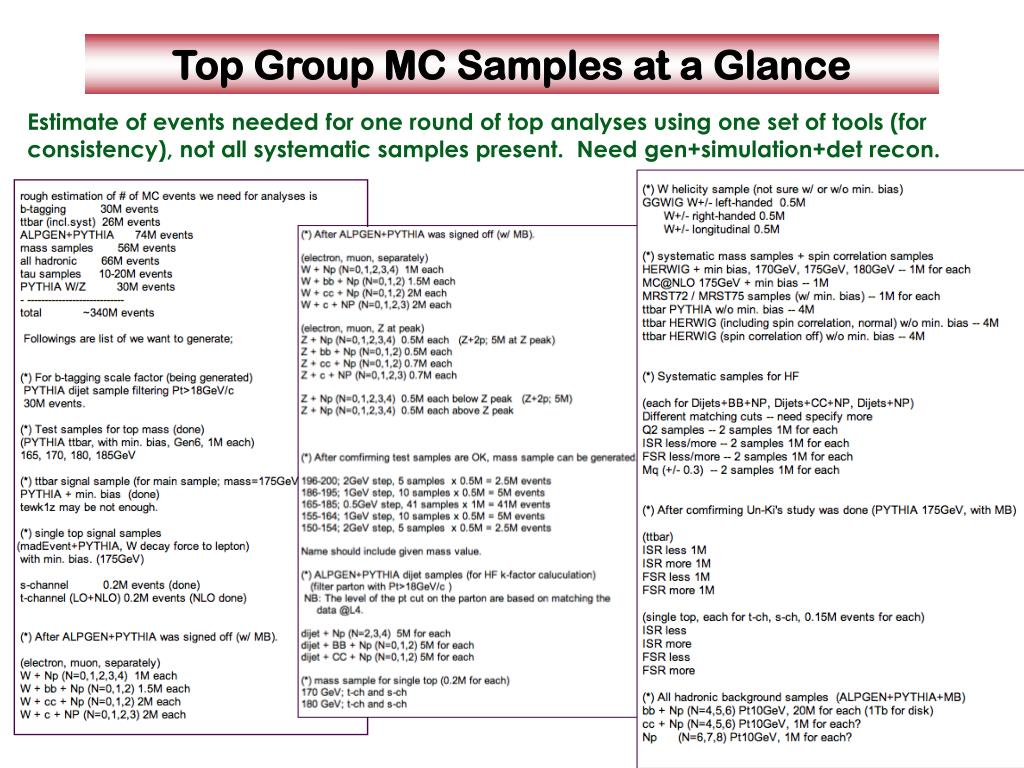 Estimate of events needed for one round of top analyses using one set of tools (for consistency), not all systematic samples present.  Need gen+simulation+det recon.