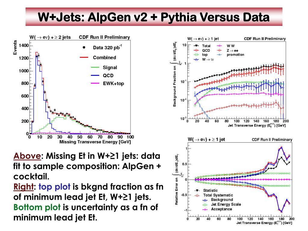 W+Jets: AlpGen v2 + Pythia Versus Data