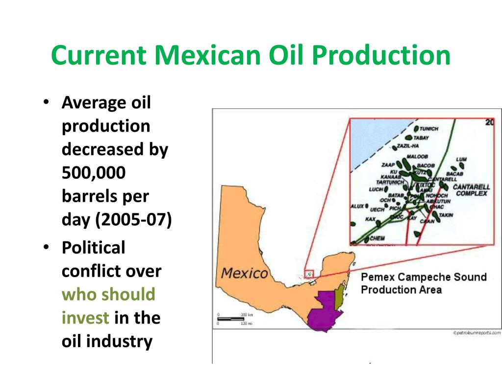 Current Mexican Oil Production