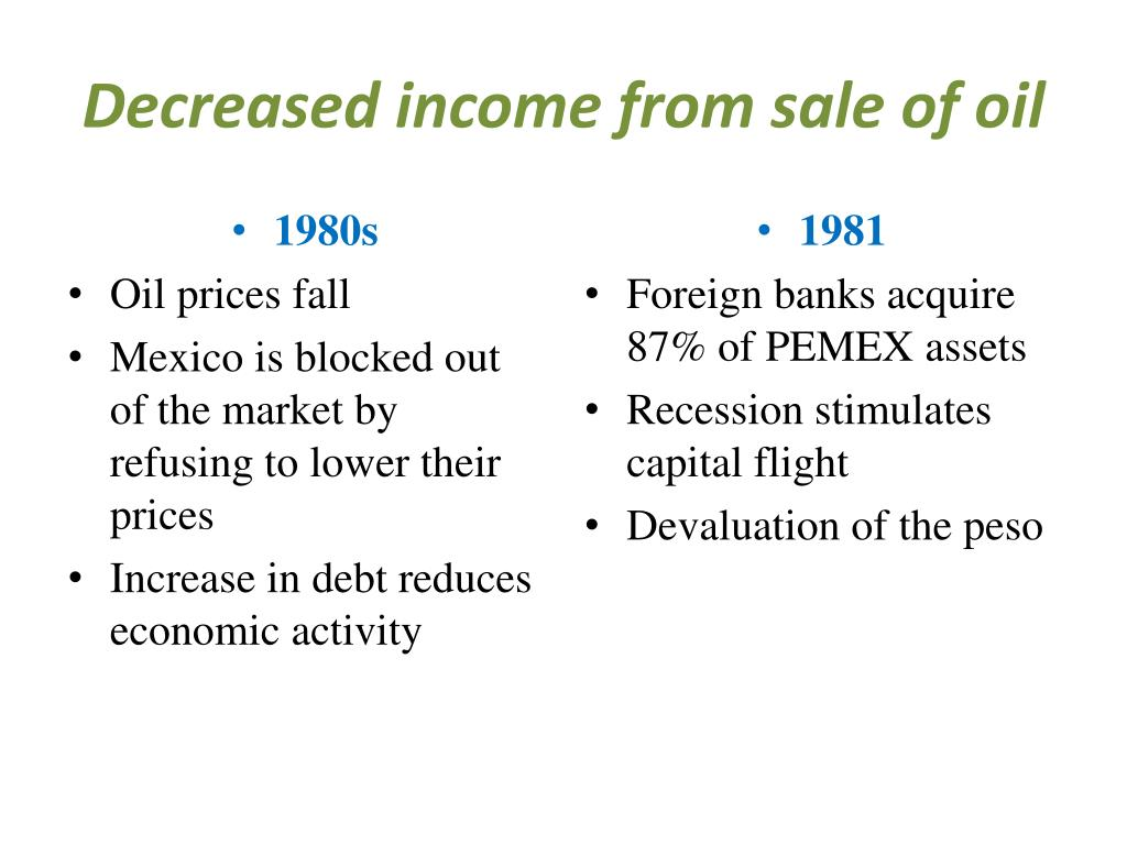Decreased income from sale of oil
