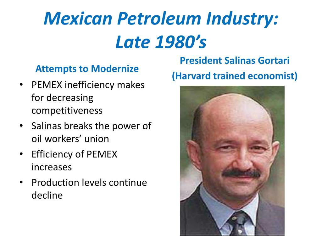 Mexican Petroleum Industry: