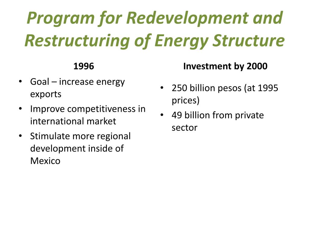 Program for Redevelopment and Restructuring of Energy Structure