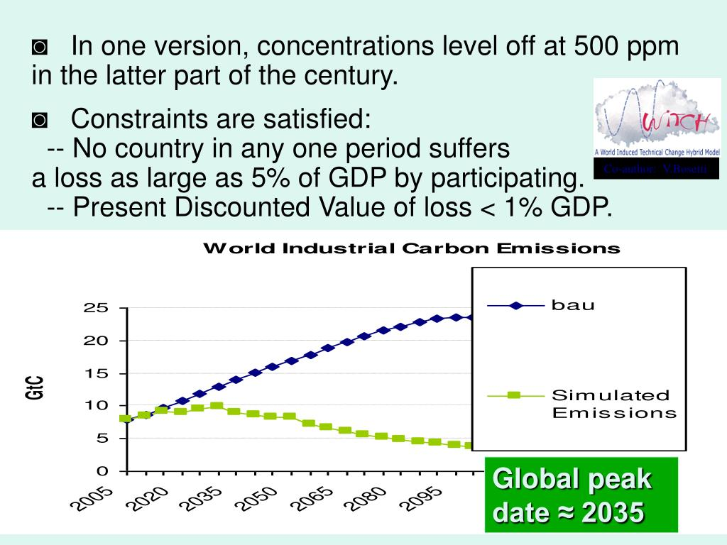 ◙   In one version, concentrations level off at 500 ppm