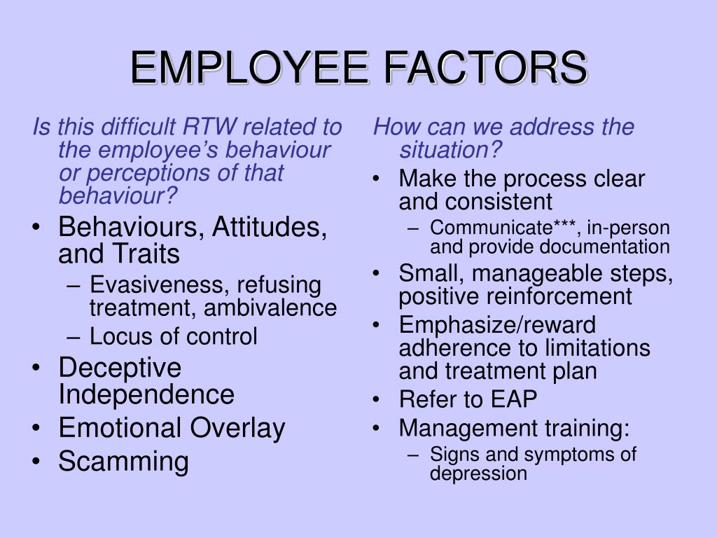 Is this difficult RTW related to the employee's behaviour or perceptions of that behaviour?