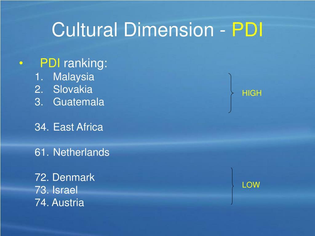 Cultural Dimension -
