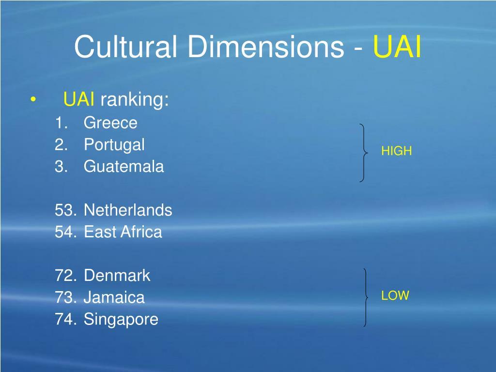 Cultural Dimensions -