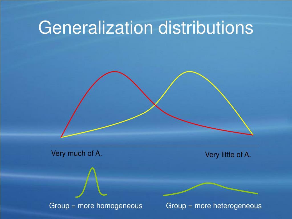Generalization distributions