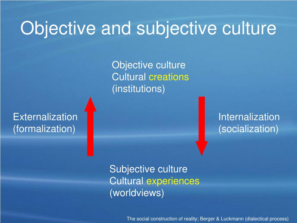 Objective and subjective culture