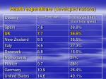 health expenditure developed nations