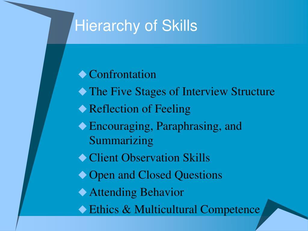 Hierarchy of Skills