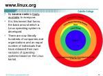 www linux org48