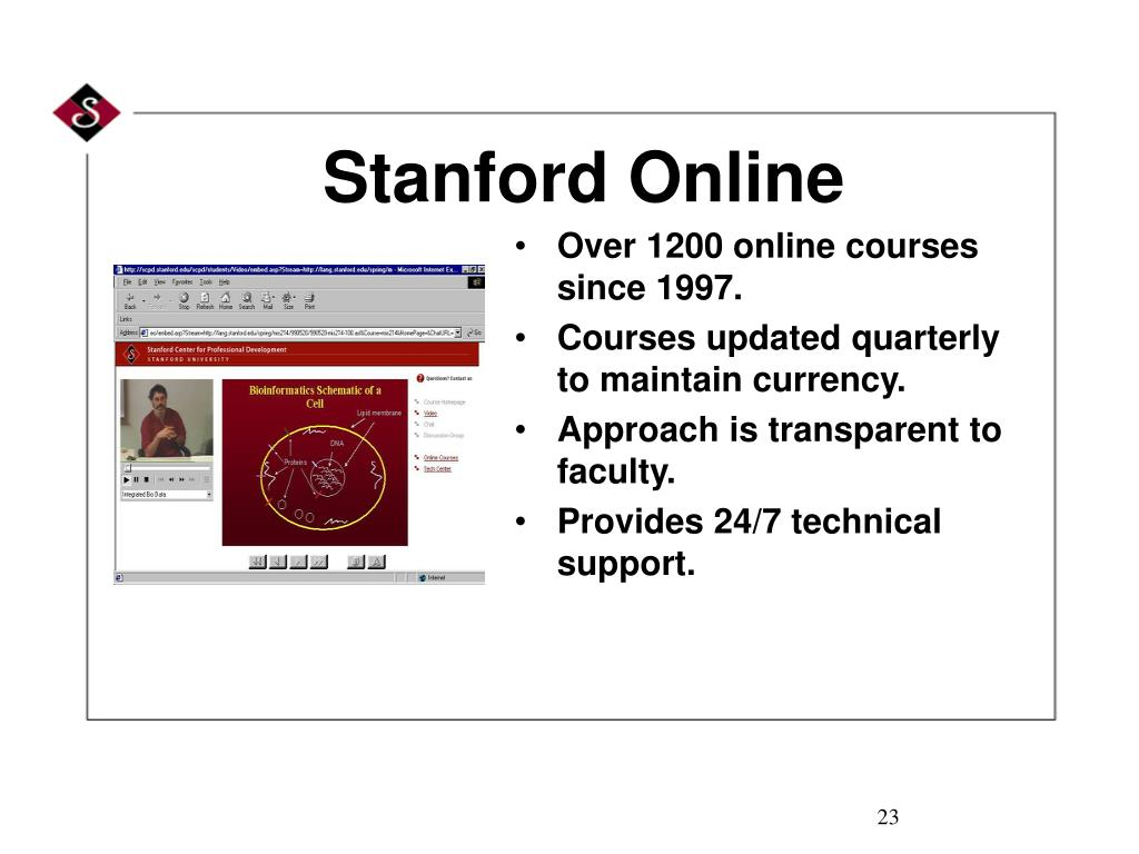 Stanford Online