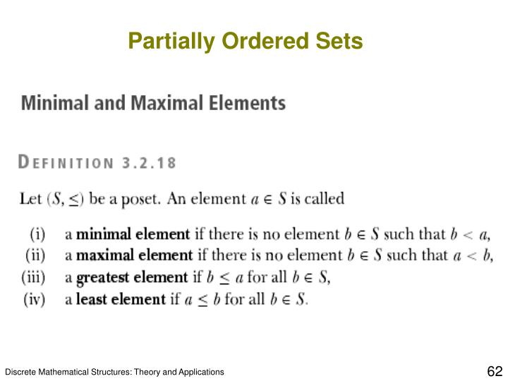 Partially Ordered Sets