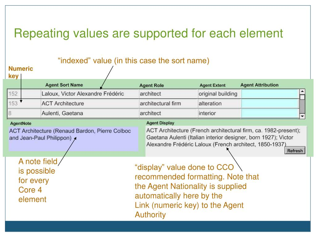 Repeating values are supported for each element