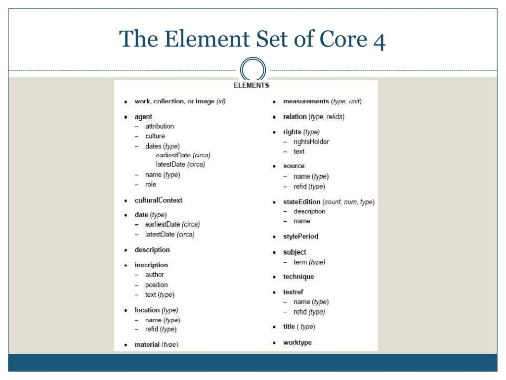 The Element Set of Core 4