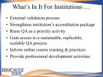 what s in it for institutions