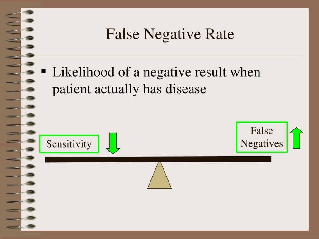 False Negatives