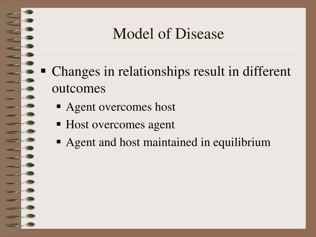 Model of Disease