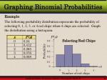 graphing binomial probabilities