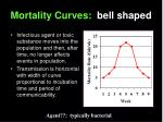 mortality curves bell shaped