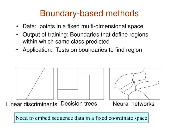 Boundary-based methods