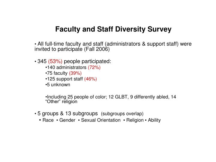Faculty and Staff Diversity Survey