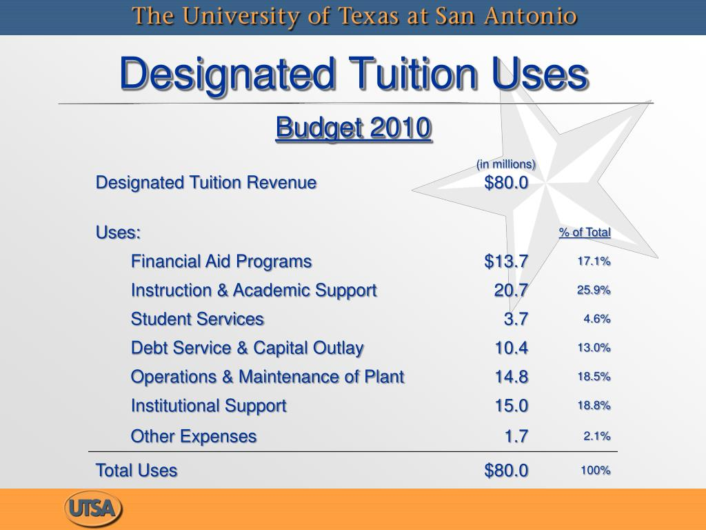 Designated Tuition Uses